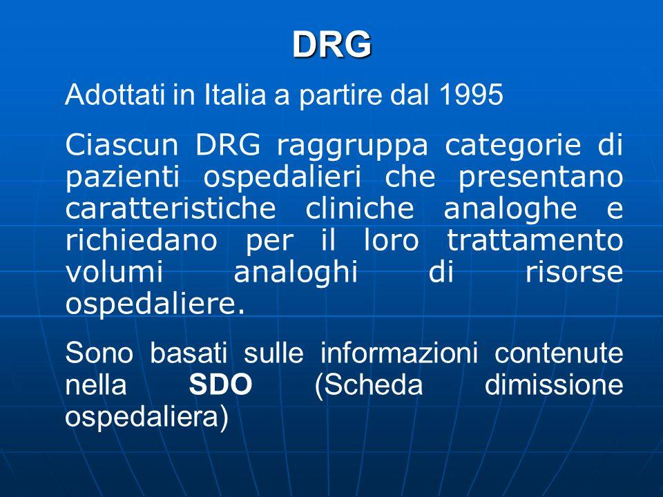 DRG Adottati in Italia a partire dal 1995