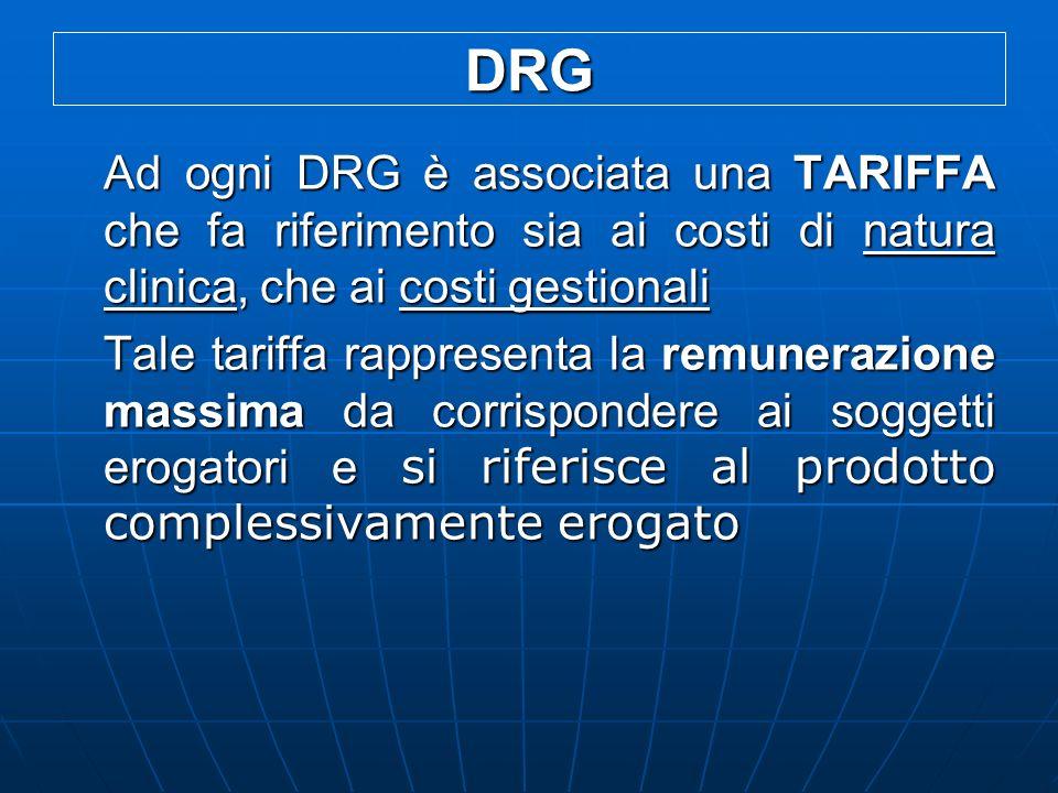 DRG Ad ogni DRG è associata una TARIFFA che fa riferimento sia ai costi di natura clinica, che ai costi gestionali.