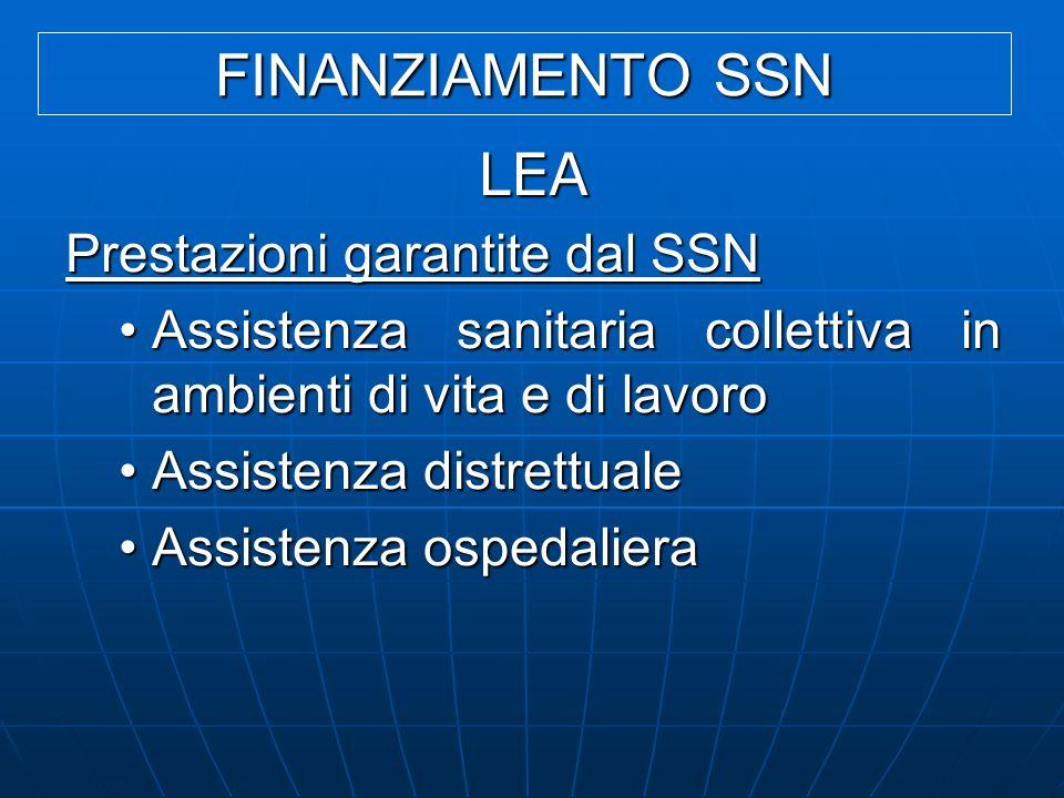 FINANZIAMENTO SSN LEA Prestazioni garantite dal SSN