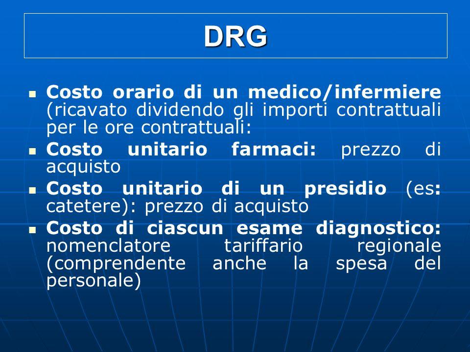 DRG Costo orario di un medico/infermiere (ricavato dividendo gli importi contrattuali per le ore contrattuali:
