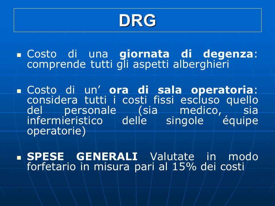 DRG Costo di una giornata di degenza: comprende tutti gli aspetti alberghieri.