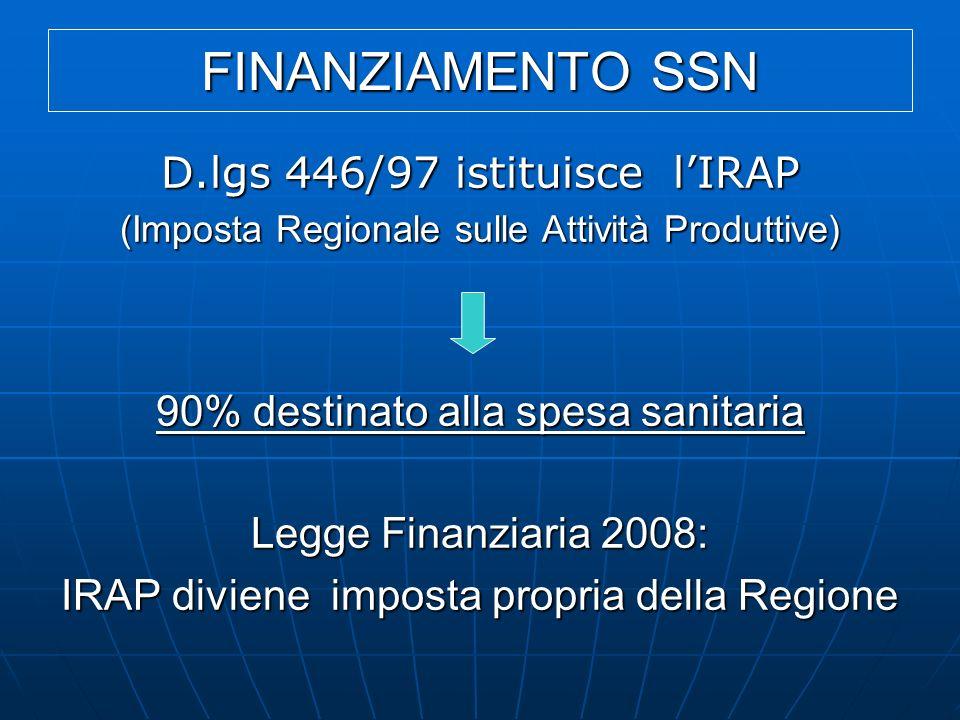 FINANZIAMENTO SSN D.lgs 446/97 istituisce l'IRAP