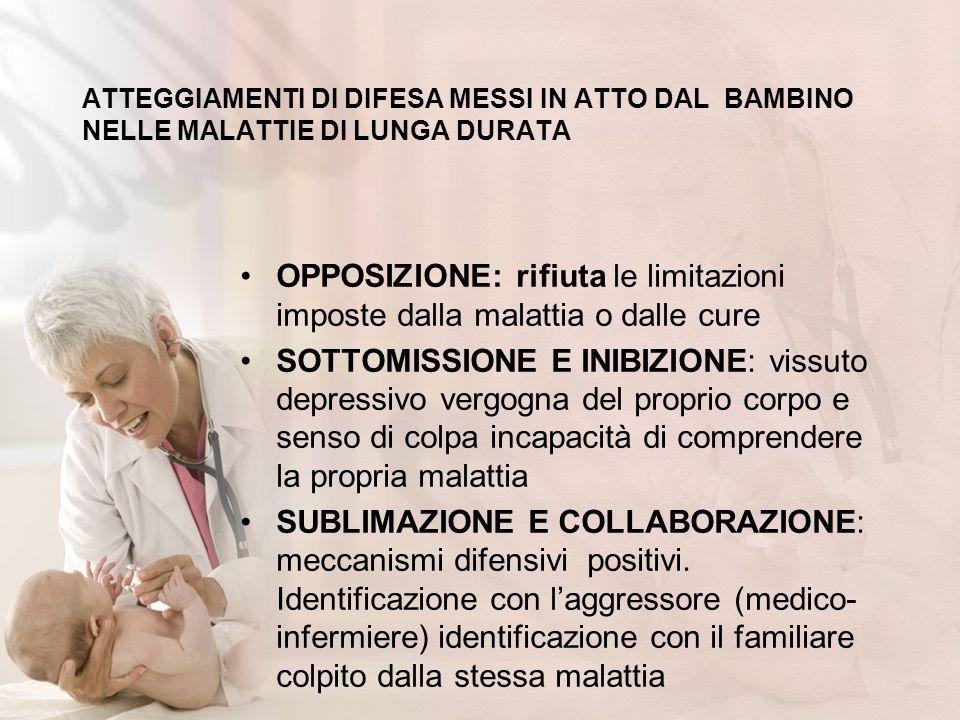 ATTEGGIAMENTI DI DIFESA MESSI IN ATTO DAL BAMBINO NELLE MALATTIE DI LUNGA DURATA