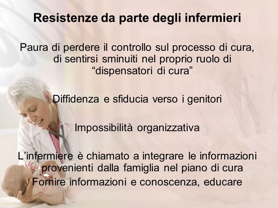 Resistenze da parte degli infermieri