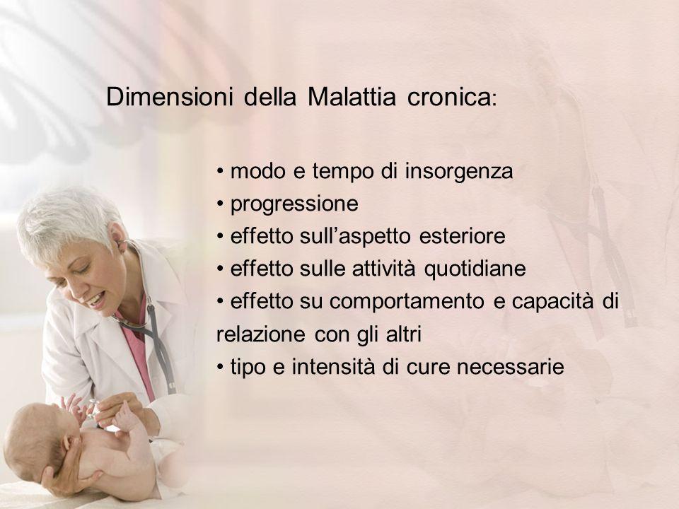 Dimensioni della Malattia cronica: