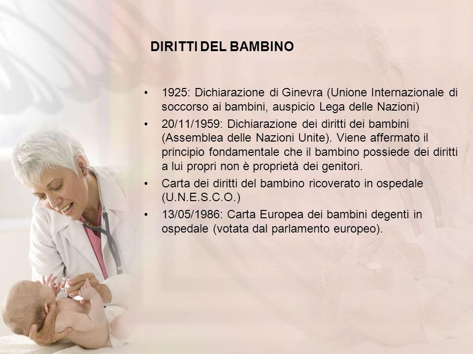 DIRITTI DEL BAMBINO1925: Dichiarazione di Ginevra (Unione Internazionale di soccorso ai bambini, auspicio Lega delle Nazioni)