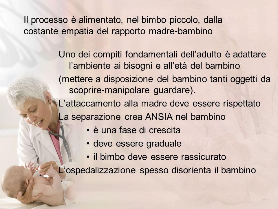 Il processo è alimentato, nel bimbo piccolo, dalla costante empatia del rapporto madre-bambino