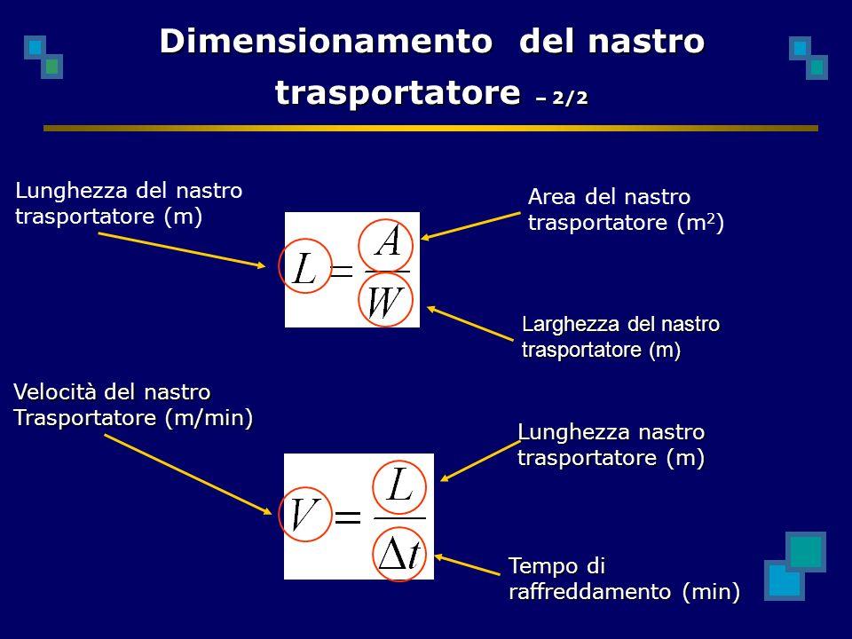 Dimensionamento del nastro trasportatore – 2/2