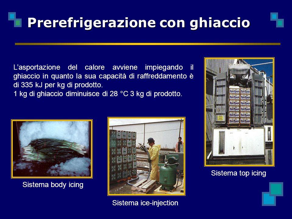Prerefrigerazione con ghiaccio
