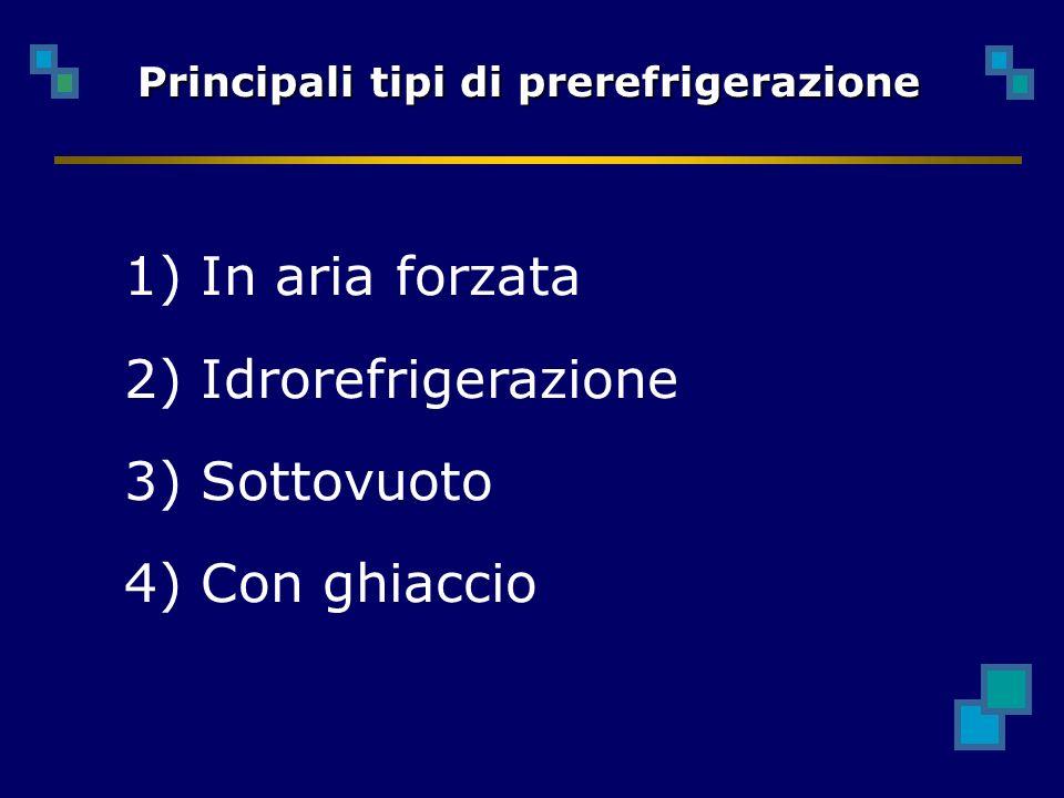 1) In aria forzata 2) Idrorefrigerazione 3) Sottovuoto 4) Con ghiaccio