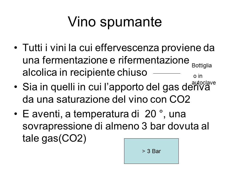 Vino spumante Tutti i vini la cui effervescenza proviene da una fermentazione e rifermentazione alcolica in recipiente chiuso.