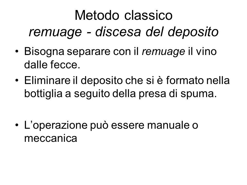Metodo classico remuage - discesa del deposito