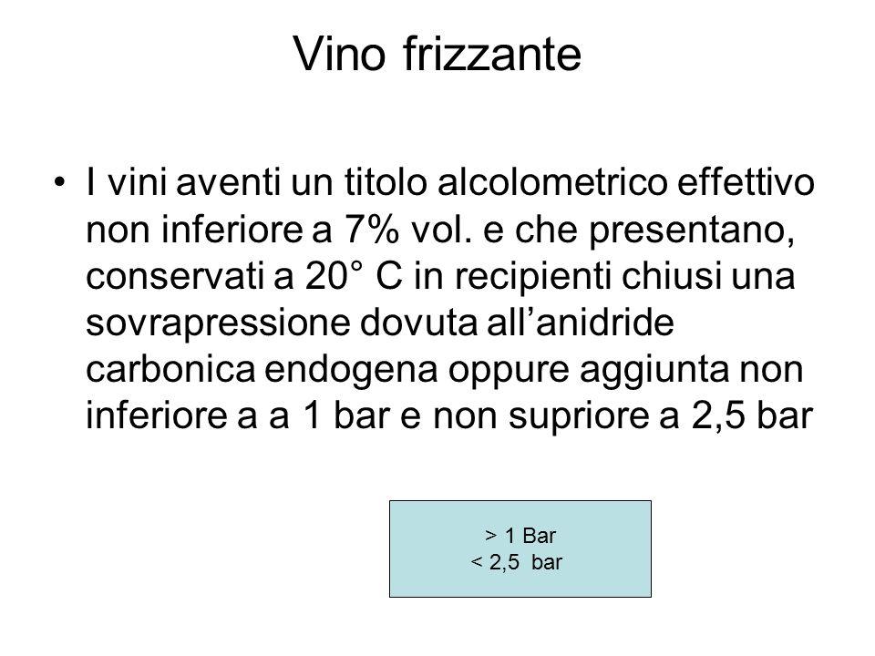 Vino frizzante