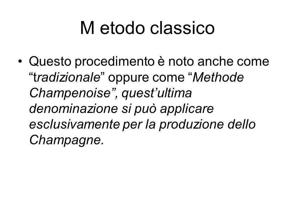 M etodo classico