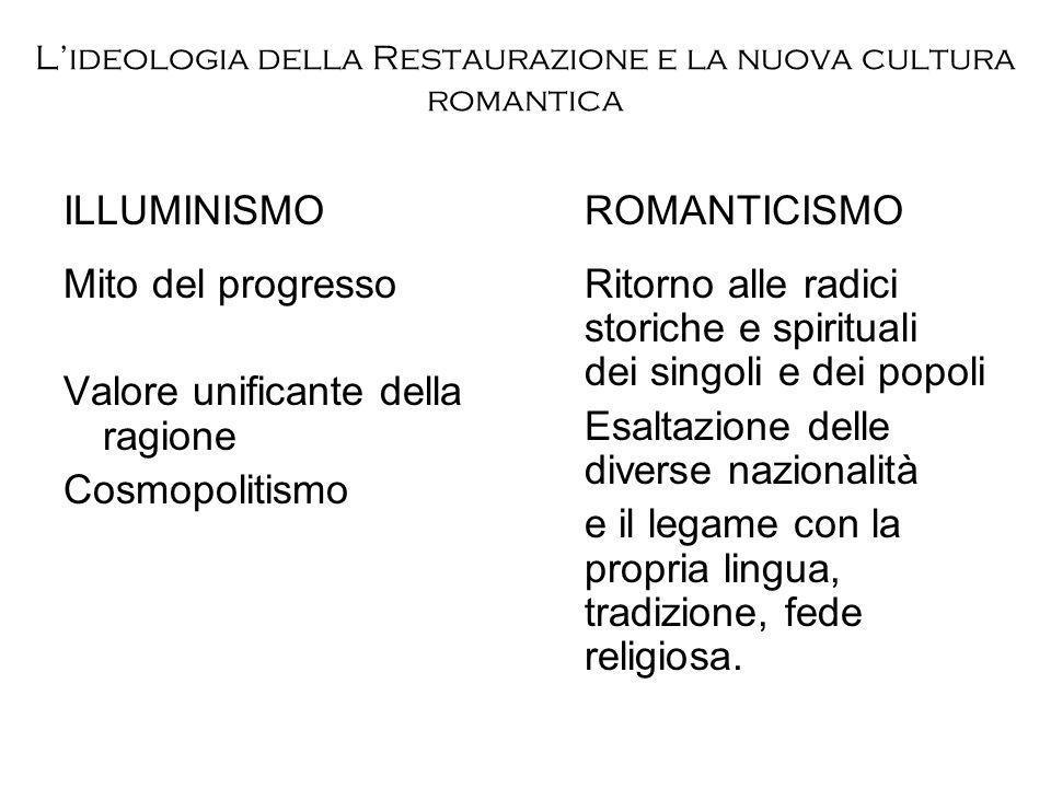 L'ideologia della Restaurazione e la nuova cultura romantica