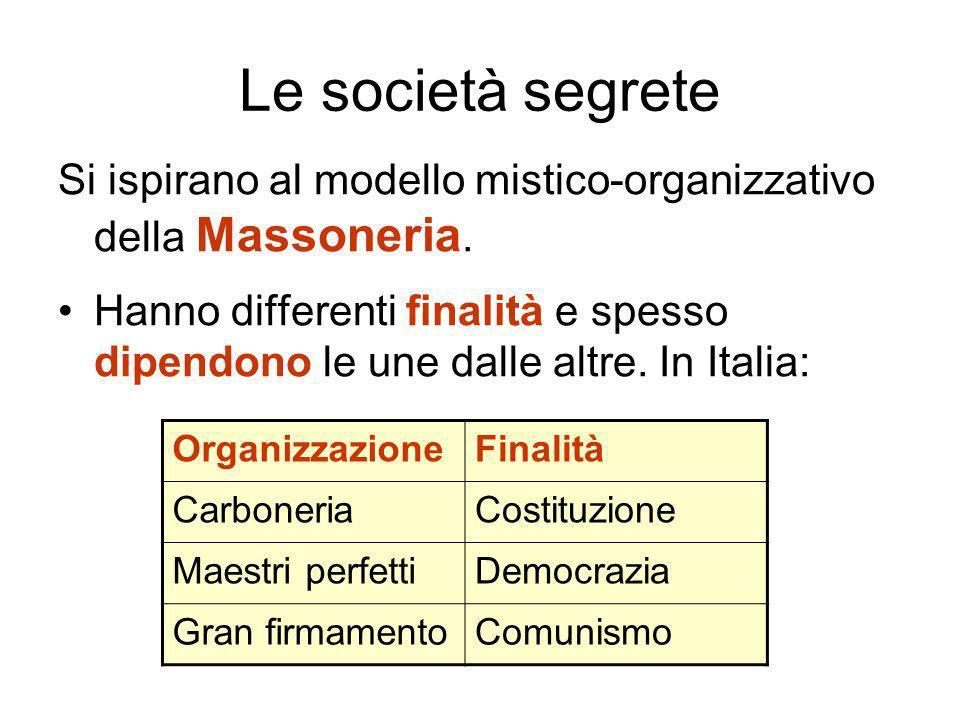 Le società segrete Si ispirano al modello mistico-organizzativo della Massoneria.