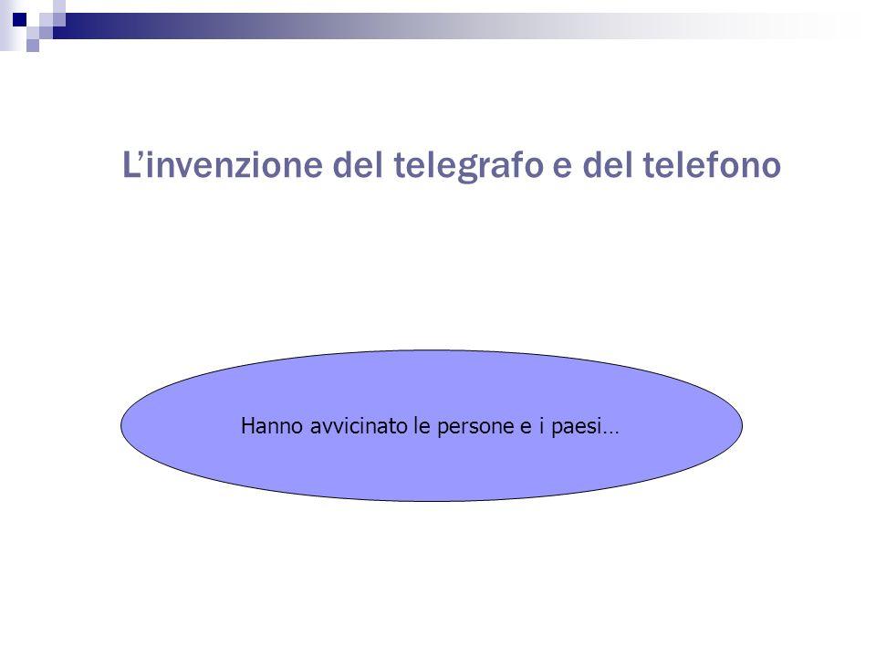 L'invenzione del telegrafo e del telefono