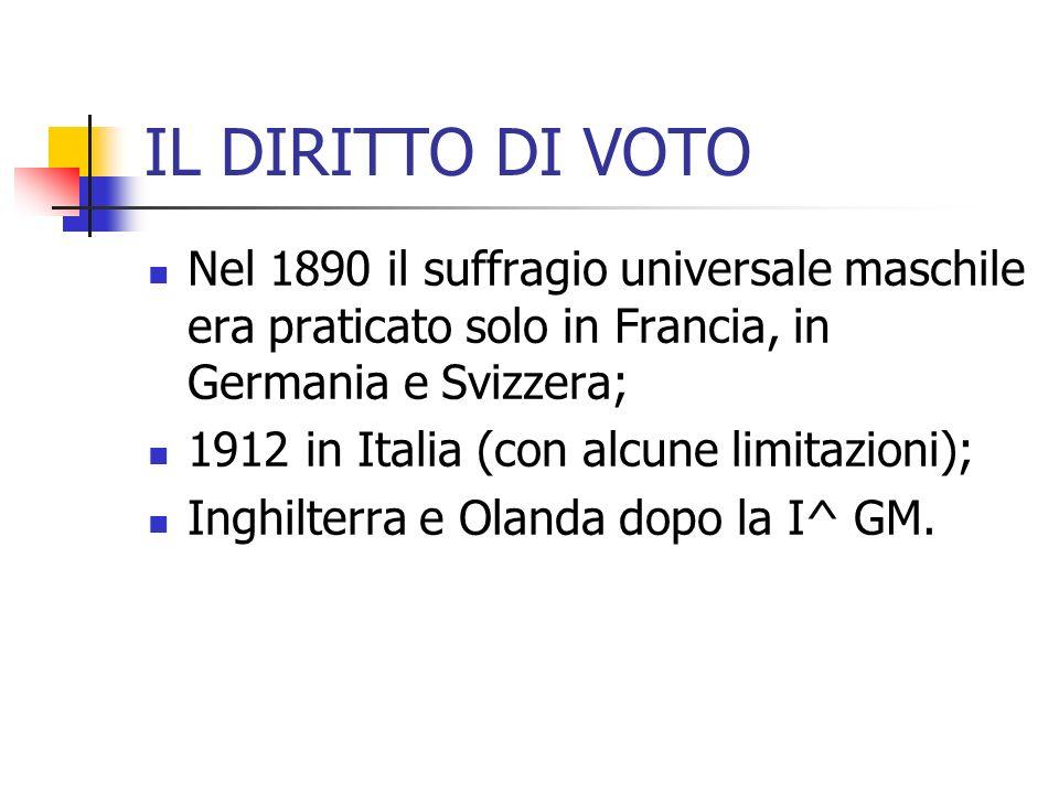IL DIRITTO DI VOTO Nel 1890 il suffragio universale maschile era praticato solo in Francia, in Germania e Svizzera;