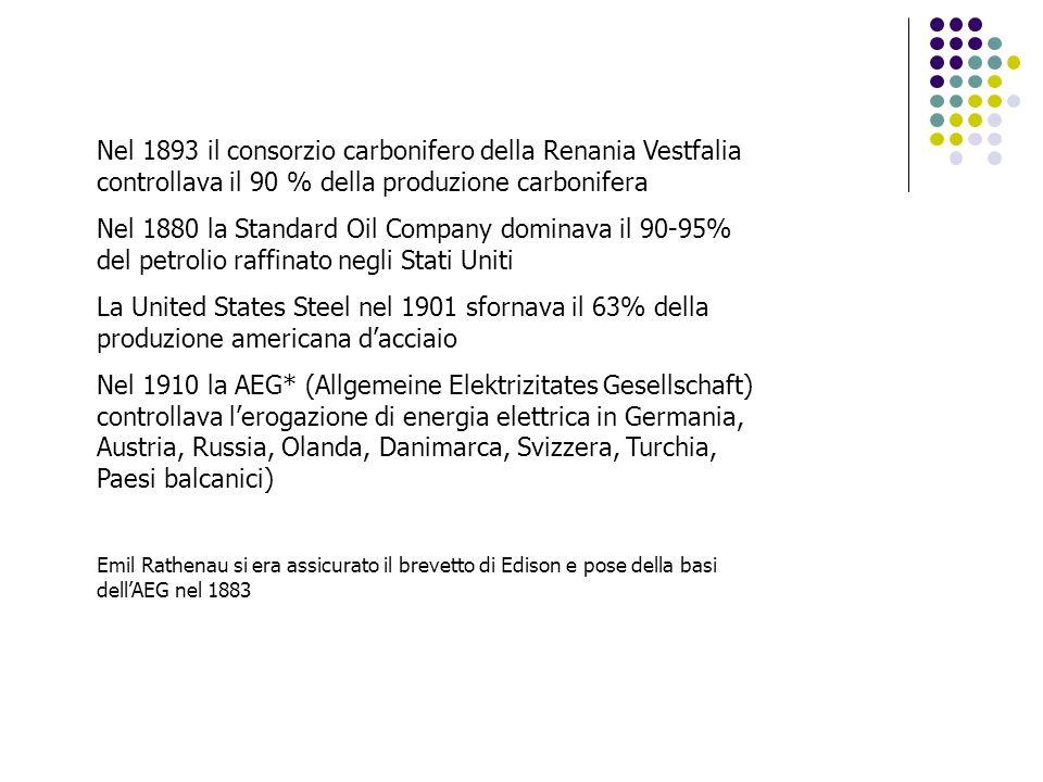 Nel 1893 il consorzio carbonifero della Renania Vestfalia controllava il 90 % della produzione carbonifera