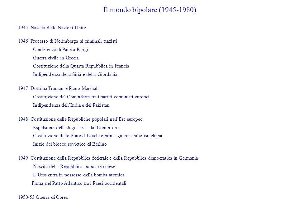 Il mondo bipolare (1945-1980) 1945 Nascita delle Nazioni Unite