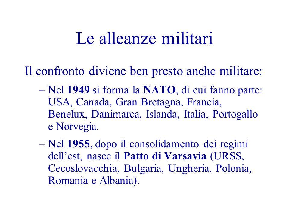 Le alleanze militari Il confronto diviene ben presto anche militare: