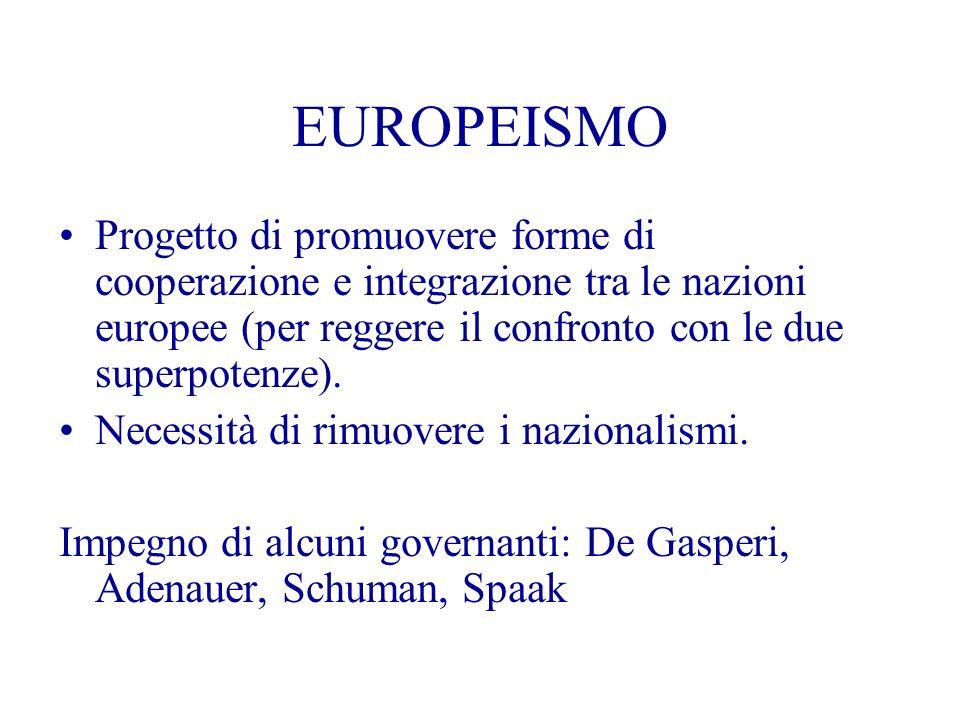 EUROPEISMO Progetto di promuovere forme di cooperazione e integrazione tra le nazioni europee (per reggere il confronto con le due superpotenze).