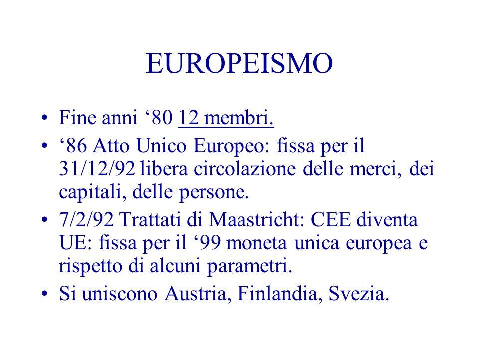 EUROPEISMO Fine anni '80 12 membri.