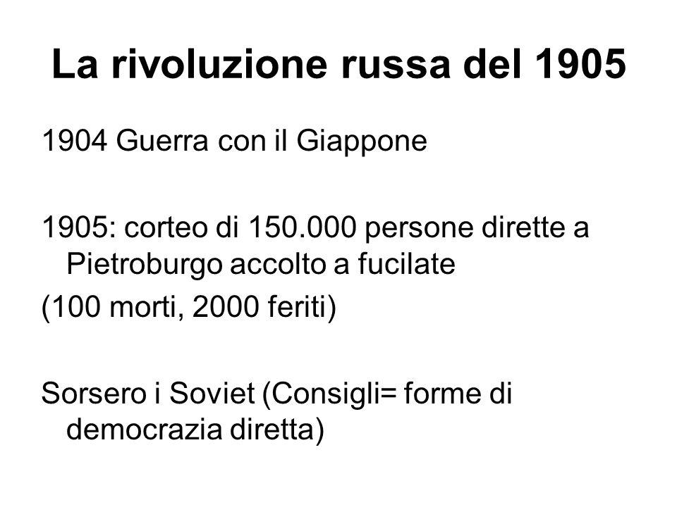 La rivoluzione russa del 1905