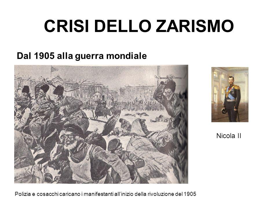CRISI DELLO ZARISMO Dal 1905 alla guerra mondiale Nicola II