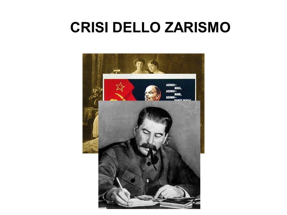 CRISI DELLO ZARISMO RIVOLUZIONE STALINISMO