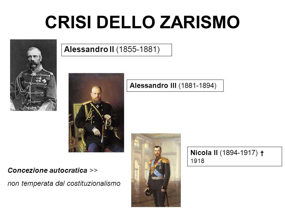 CRISI DELLO ZARISMO Alessandro II (1855-1881)