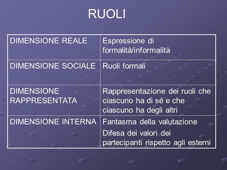 RUOLI DIMENSIONE REALE Espressione di formalità/informalità