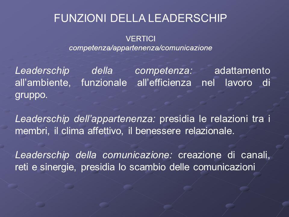 FUNZIONI DELLA LEADERSCHIP