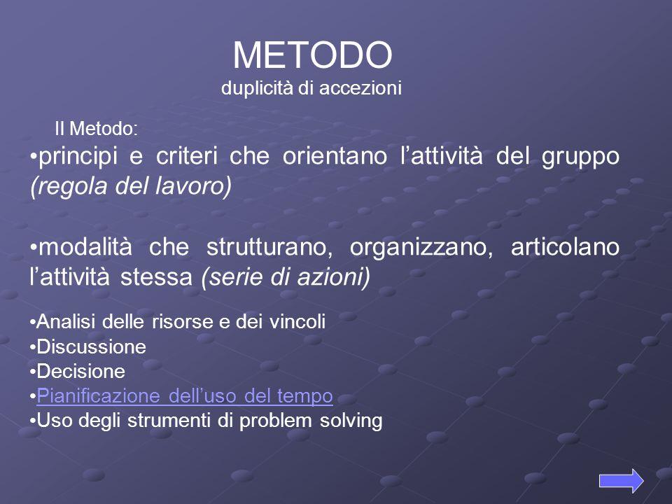 METODO duplicità di accezioni. Il Metodo: principi e criteri che orientano l'attività del gruppo (regola del lavoro)
