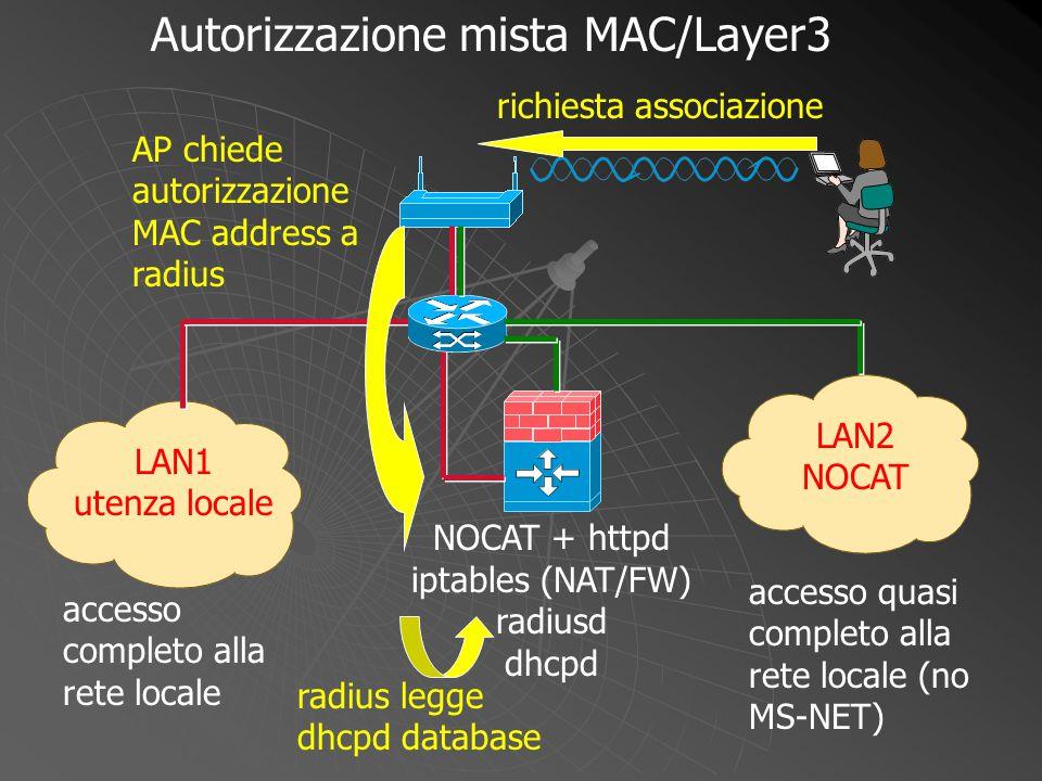 Autorizzazione mista MAC/Layer3