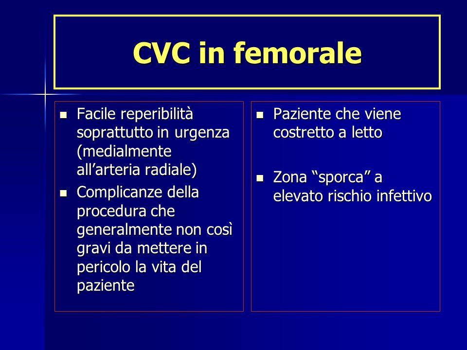 CVC in femorale Facile reperibilità soprattutto in urgenza (medialmente all'arteria radiale)