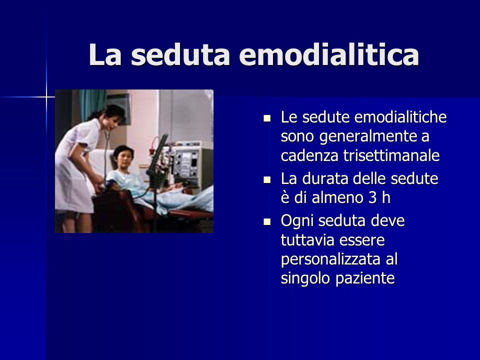 La seduta emodialitica