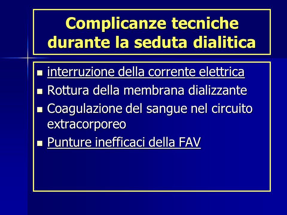 Complicanze tecniche durante la seduta dialitica