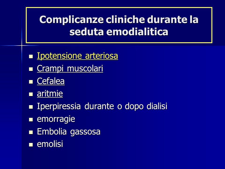 Complicanze cliniche durante la seduta emodialitica