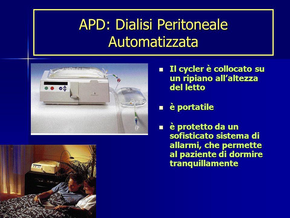 APD: Dialisi Peritoneale Automatizzata