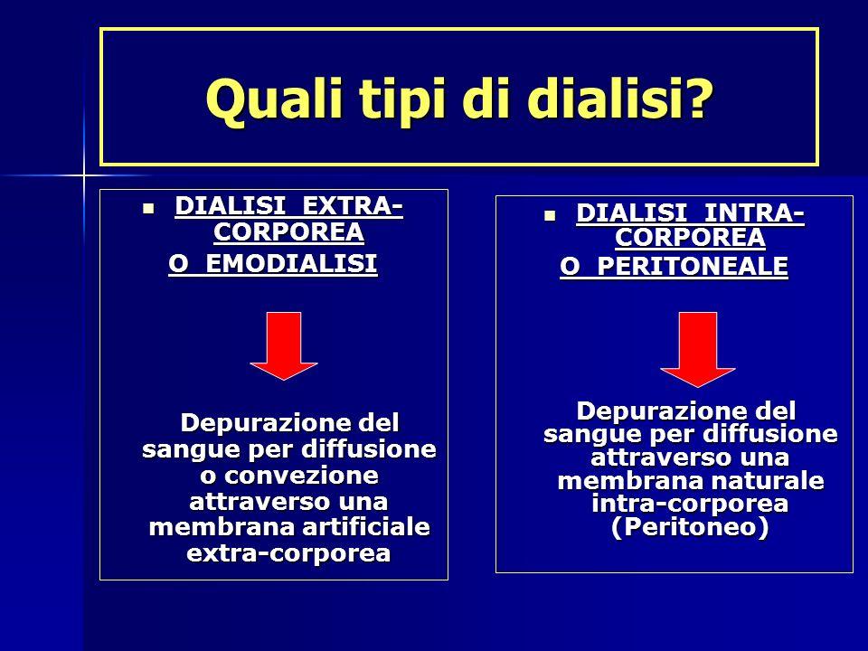 DIALISI EXTRA-CORPOREA DIALISI INTRA-CORPOREA