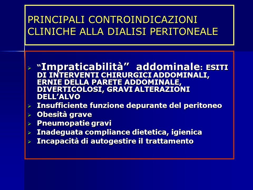 PRINCIPALI CONTROINDICAZIONI CLINICHE ALLA DIALISI PERITONEALE