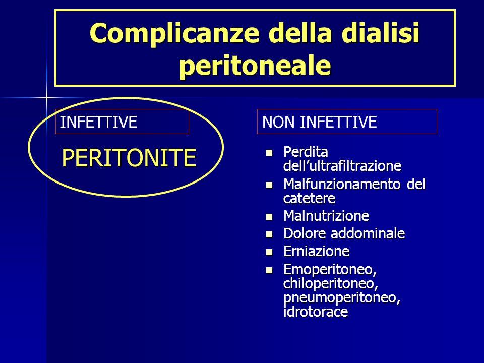 Complicanze della dialisi peritoneale