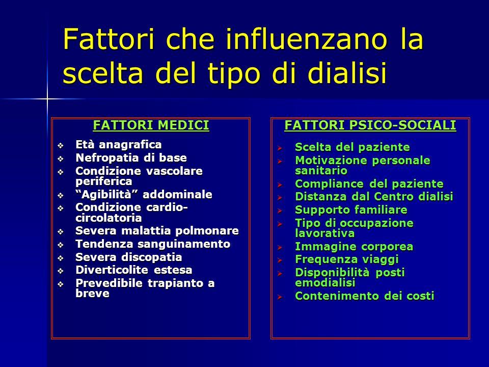 Fattori che influenzano la scelta del tipo di dialisi