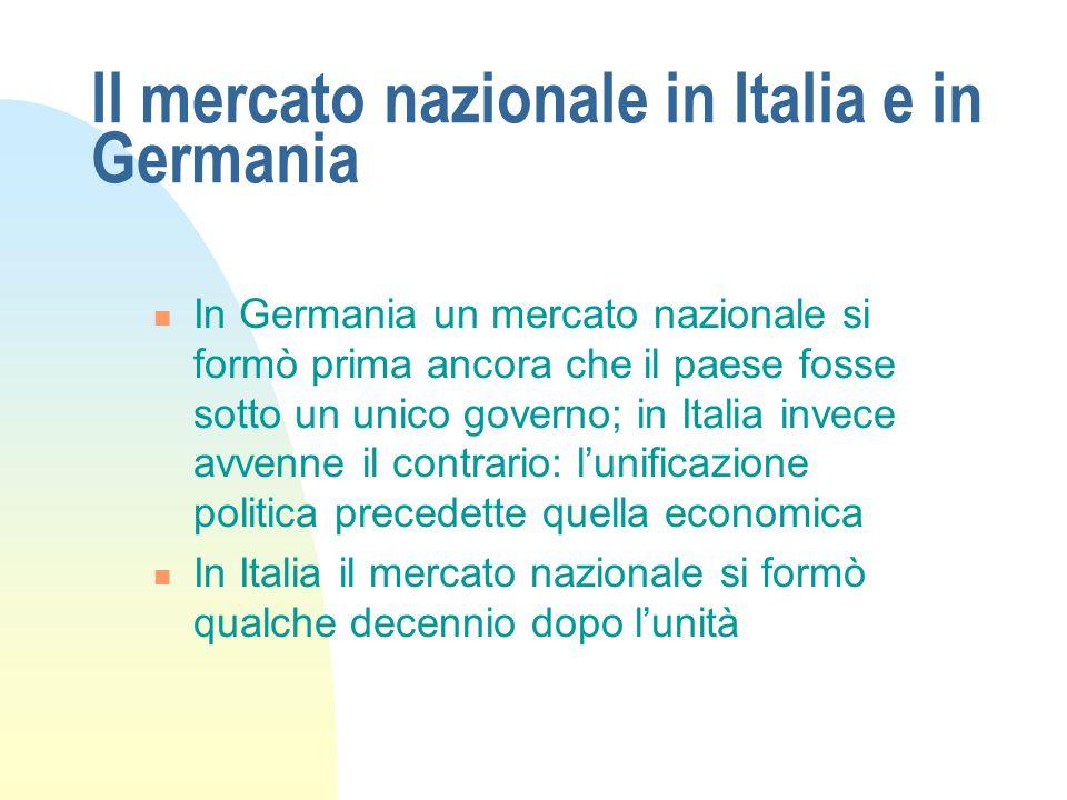 Il mercato nazionale in Italia e in Germania