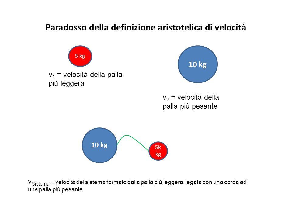 Paradosso della definizione aristotelica di velocità