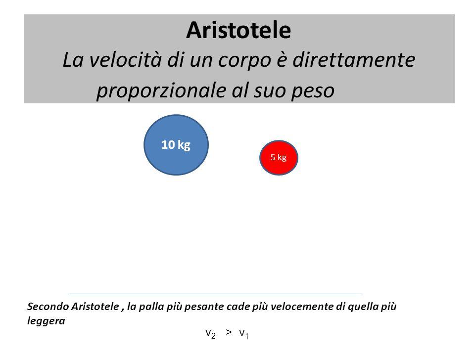 Aristotele La velocità di un corpo è direttamente proporzionale al suo peso
