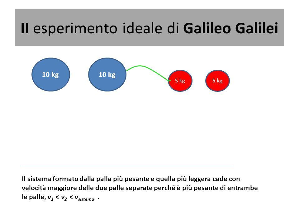 II esperimento ideale di Galileo Galilei