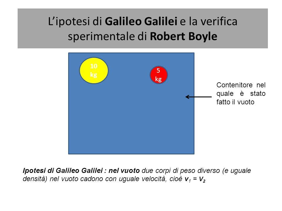 L'ipotesi di Galileo Galilei e la verifica sperimentale di Robert Boyle