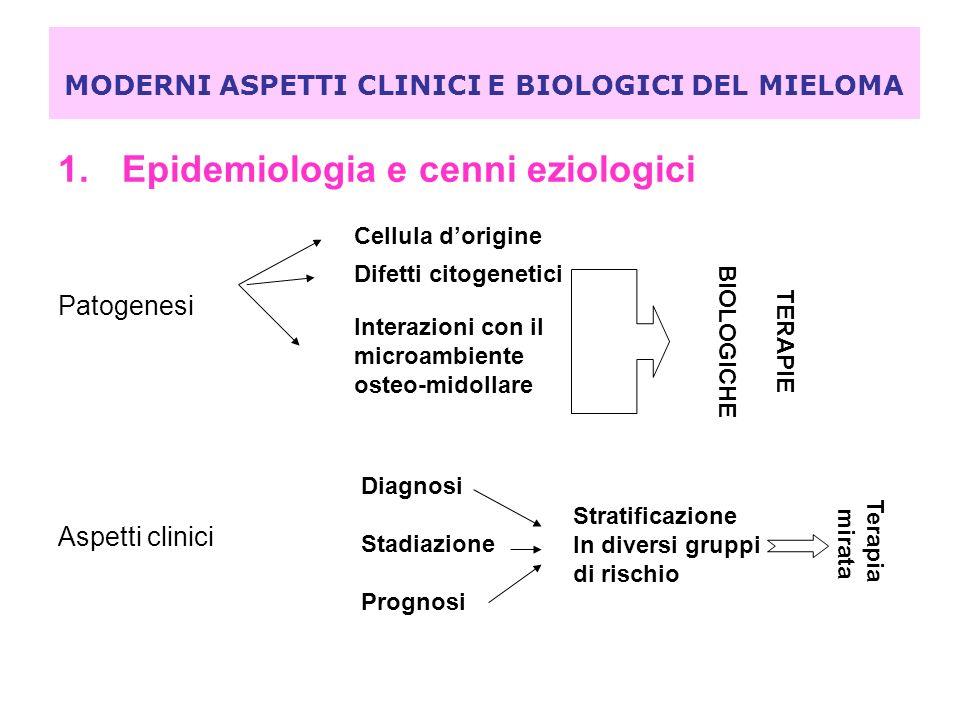 MODERNI ASPETTI CLINICI E BIOLOGICI DEL MIELOMA